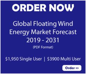 Global Floating Wind Energy Market & Forecast 2019 – 2031